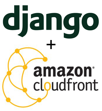 Django – Correctly Wiring to AWS CloudFront for Static and